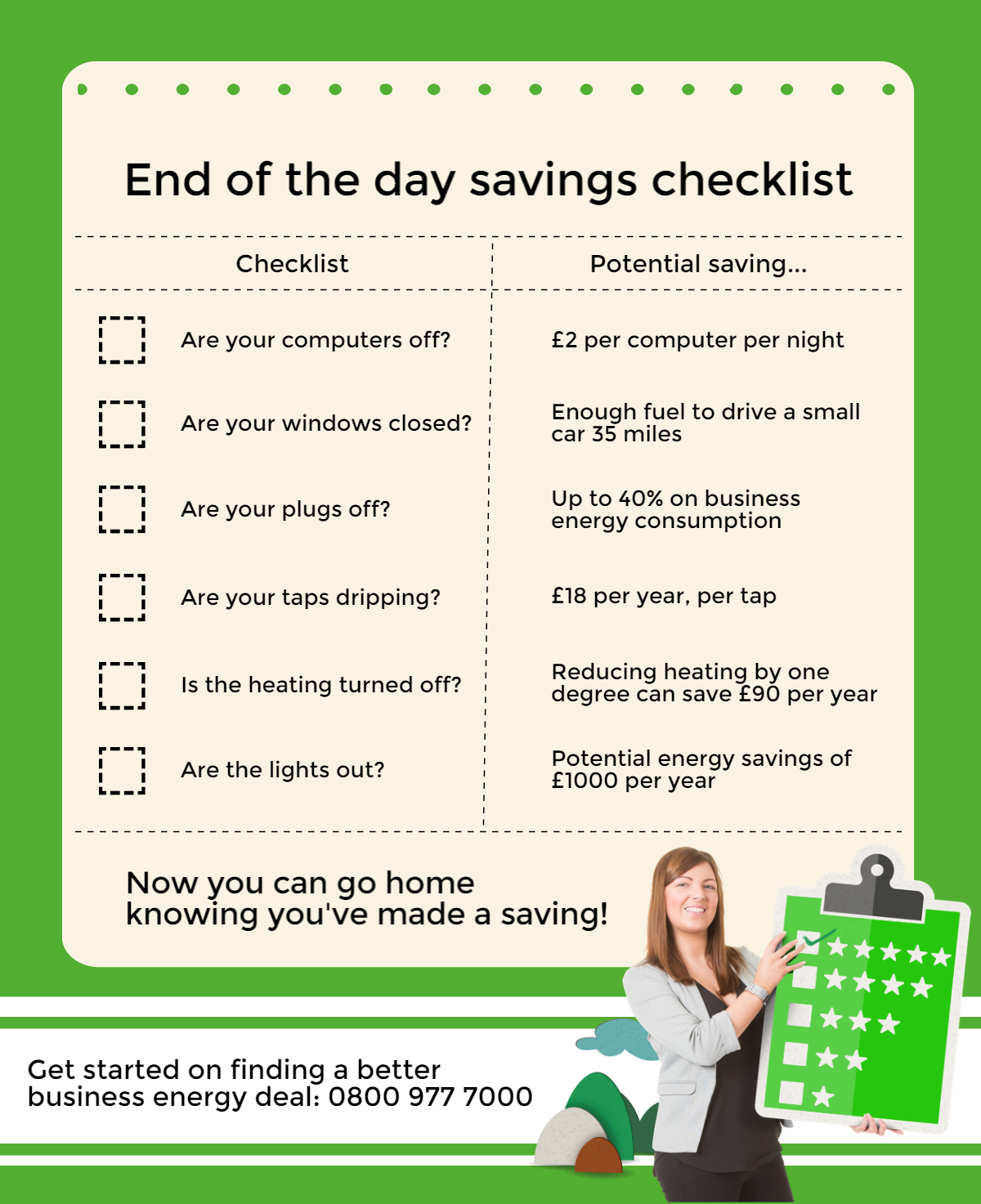 end of the day savings checklist