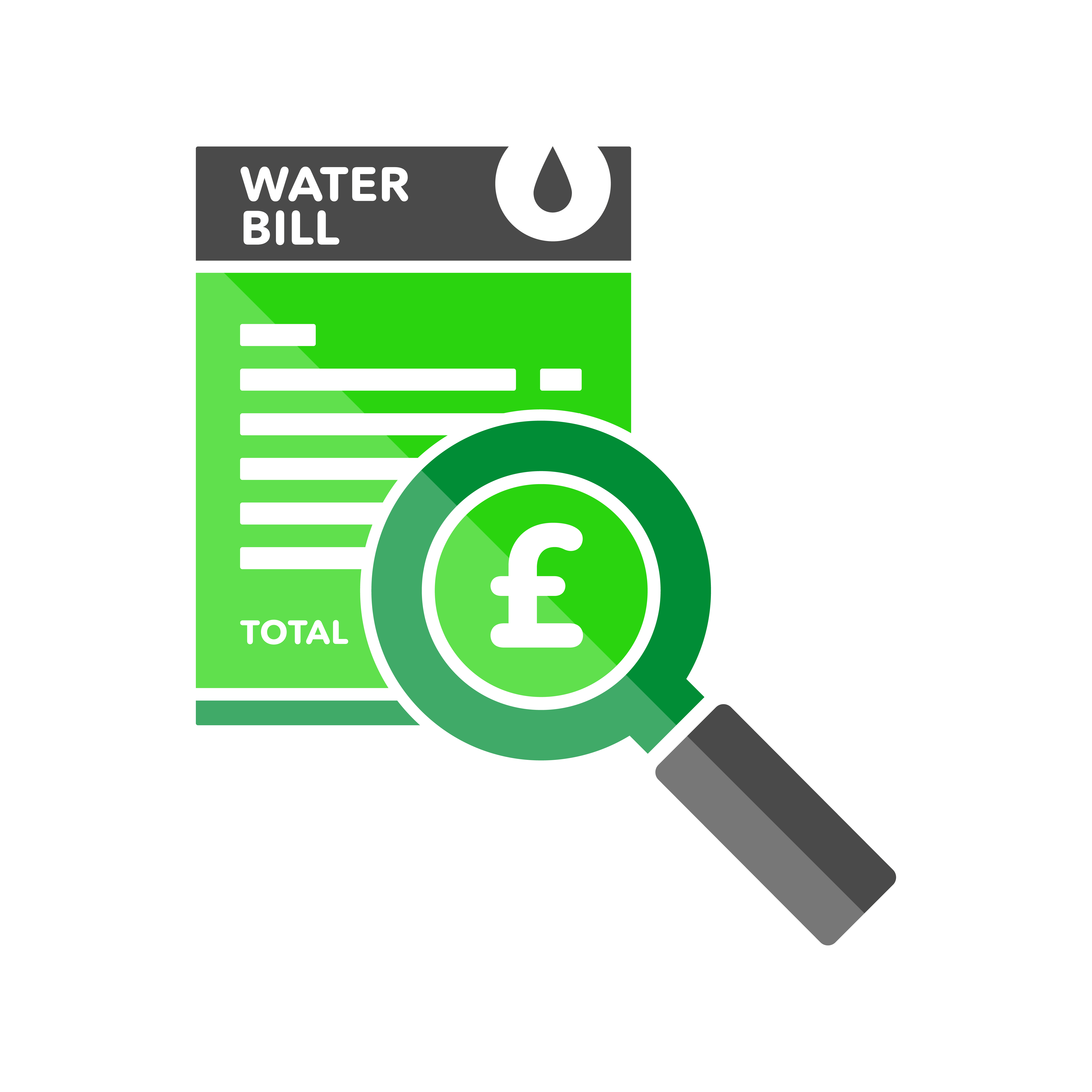 Understanding the Water Market Reform and The Water Act