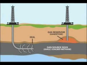 fracking plans rejected by Lancashire Council